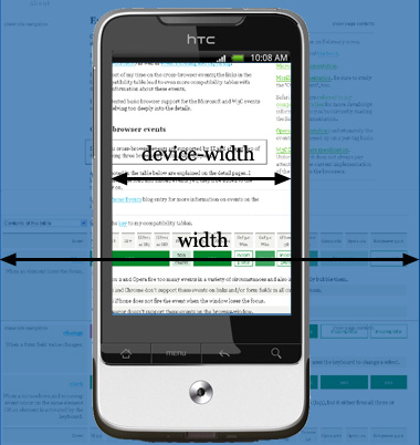 mobile query and processing in mobile